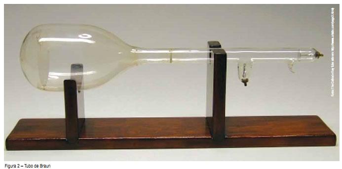 Figura 2 - Tubo de Braun