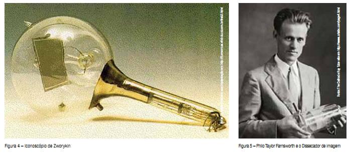 Figura 4 - Iconoscópio de Zworykin e Figura 5 - Philo Taylor e o Dissecador de imagem