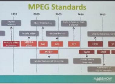Exemplos dos desenvolvimentos MPEG durante os últimos anos