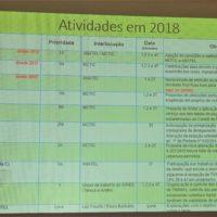 Calendário e relatório Grupo de Espectro da SET